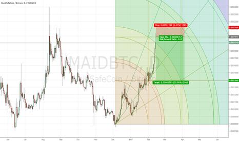 MAIDBTC: Maid short