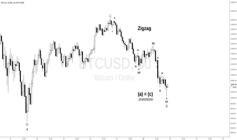 BTCUSD: zigzag correction 1h