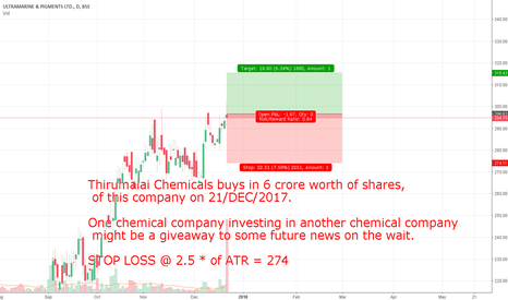 ULTRAMAR: Thirumalai chemicals buys in 6 CR equity of this Company
