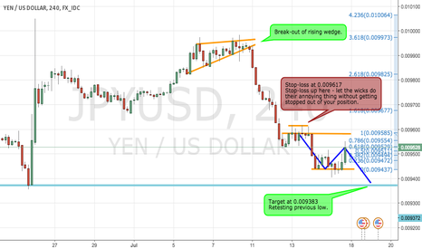 JPYUSD: Let's see where it's going