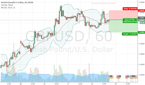 GBPUSD: SELL 1.4665 | STOP 1.4610 | TAKE 1.4505
