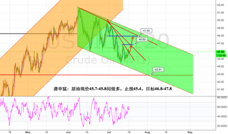 USOIL: Crude oil is expected to rise, pay attention to the downward tre