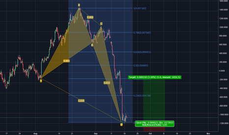 JPYGBP: bullish Crab on JPYGBP