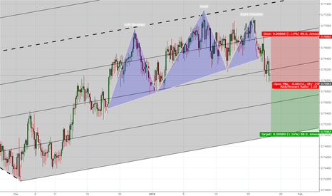 AUDCHF: Already short AUDCHF? Here is another opportunity to add Shorts