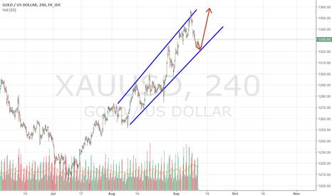 XAUUSD: Dollar, oil and desperate BoE