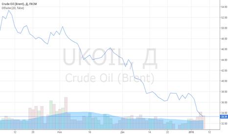 UKOIL: Нефть - ситуация на всю след неделю