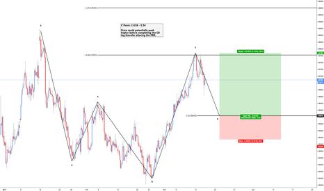 EURGBP: EUR/GBP - Bullish 5-0