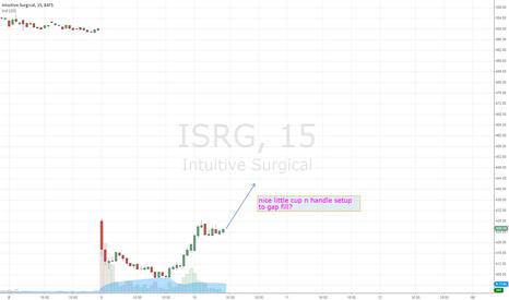 ISRG: ISRG