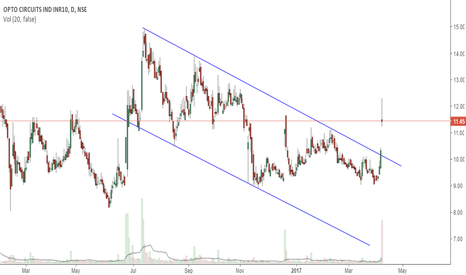 OPTOCIRCUI: OPTO Channel breakout
