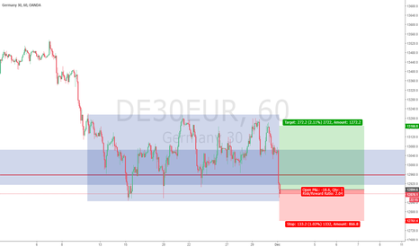 DE30EUR: DAX buy