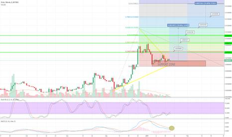 Xzc Coin Masternode Zone Bitcoin Shop Stock