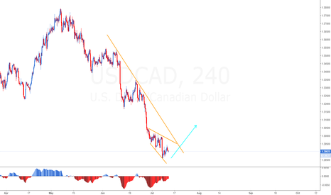 """USDCAD: All eyes on the """"loonie"""" (USDCAD)"""