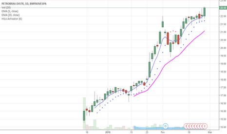 BRDT3: BRDT3 só sobe !!! mais de 50% desde a IPO !