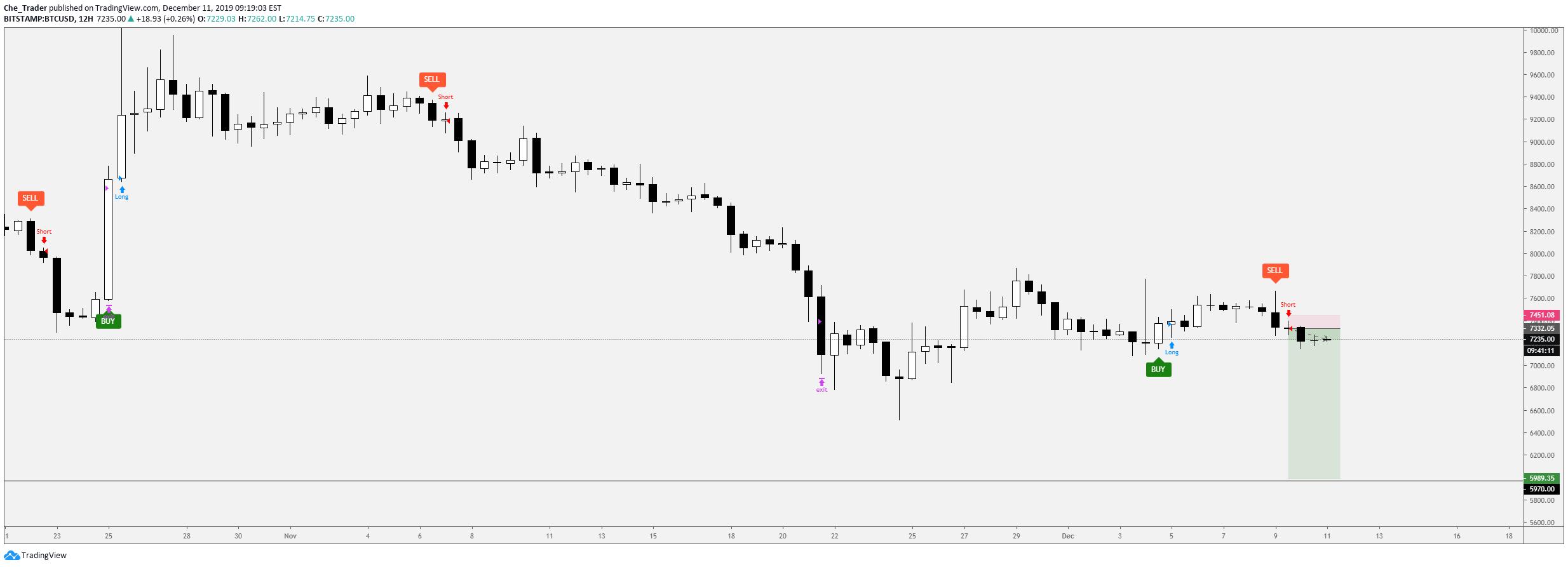 market maker crypto exchange exchange neteller bitcoin