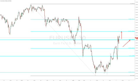 EURUSD: EURUSD - 30 min chart (updated) - temporary bullish (video)