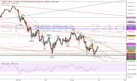 SPX500: SP500 To go up?