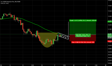 USDJPY: Nice CUP & HANDLE pattern is forming.