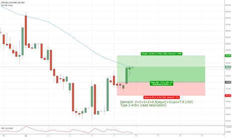 KPRMILL: Weekly Trade - Low probability in KPR Mill