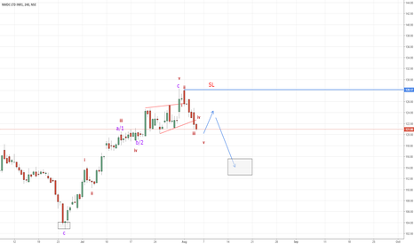 NMDC: NMDC looks to be moving down as a Zig Zag correction