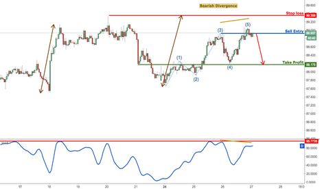 AUDJPY: AUDJPY dropping nicely, remain bearish for a further drop
