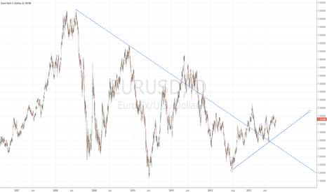 EURUSD: EUR-2013-09