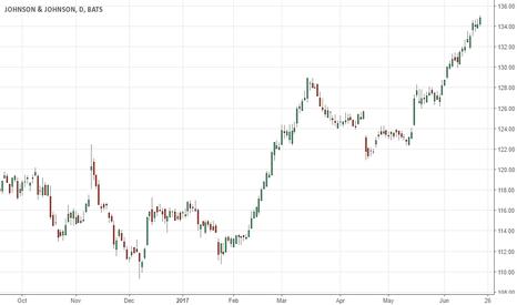 JNJ: Stocks Showing Good Potential
