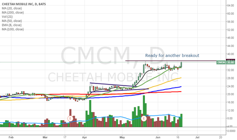 CMCM: CMCM ready for another run