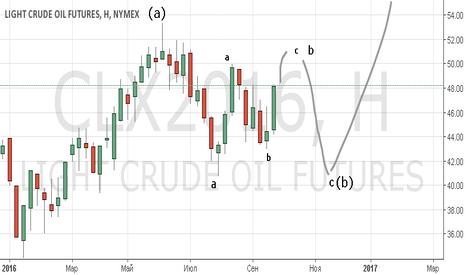 CLX2016: Нефть концептуально.