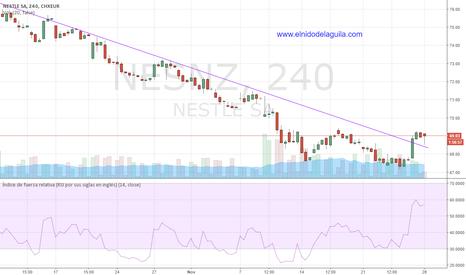 NESN: Swing Trading largos Nestlé (NESN) en el SIX Suizo