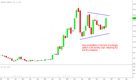 FCL: Fineotex Chemicals: A Triangle Pattern