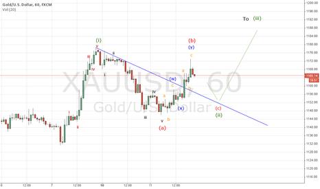 XAUUSD: Short Term Elliot wave analysis for XAUUSD