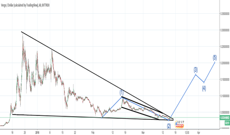 XVGUSD: XVG/USD still between the lines, it's time