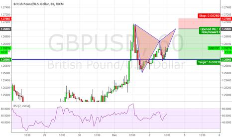 GBPUSD: https://www.tradingview.com/chart/DGLaPkF0/