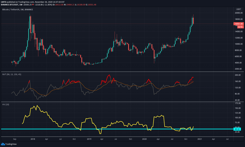 btc ta tradingview