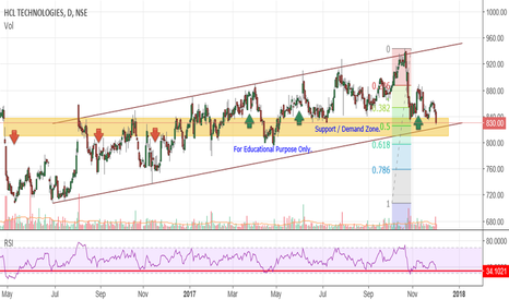 HCLTECH: HCL Tech - Channel