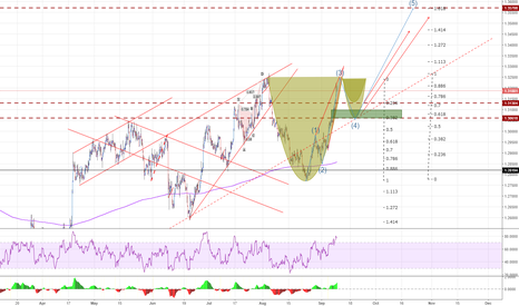 GBPUSD: GBPUSD 4HR - Continuation Long - C&H formation