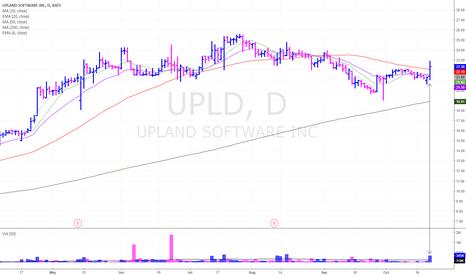 UPLD: UPLD long
