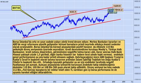 XU100: Borsa Yeni Haftaya Primli Başladı / Murat Tufan