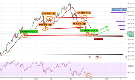 BTCUSD: $$$ A BEAUTIFUL CHANCE TO ENTER IN BTC NOW ! $$$ ( read )
