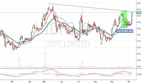 IDFC: idfc long