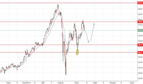 SPX: S&P500 sẽ giảm khi thị trường đói tin tốt?