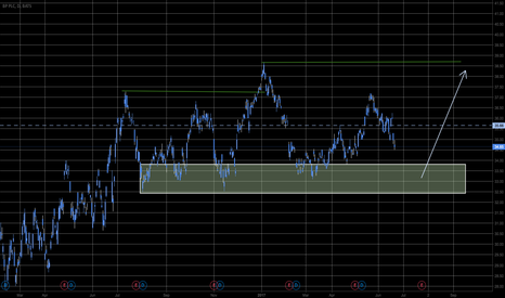 BP: High yeld Dividend stock