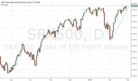 SPX500: S@P 500 index