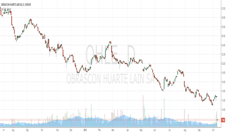 OHLE: OHL lanza una ampliacion de capitaal