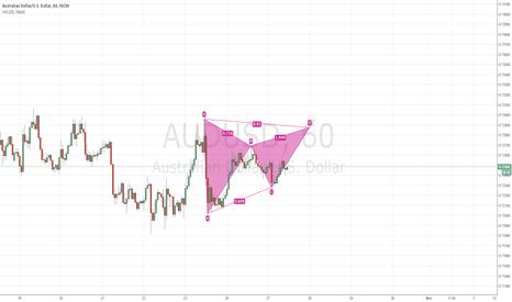 AUDUSD: Potential bearish Gartley pattern