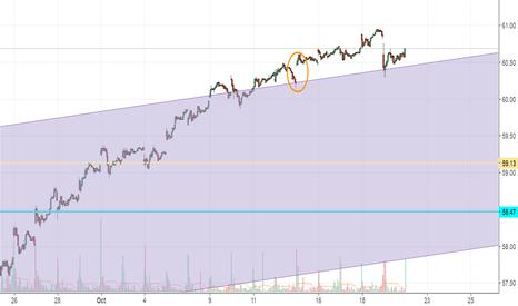 XLK: xlk- gap filled too