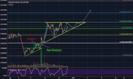 OMGBTC: OMG Ascending Triangle