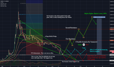 TRXBTC: TRX/BTC What Is Actually Going On With Tron? The Decision Point.