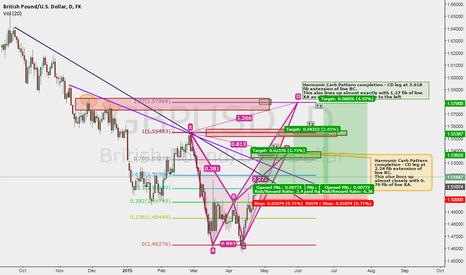 GBPUSD: Bulls take over Cable?