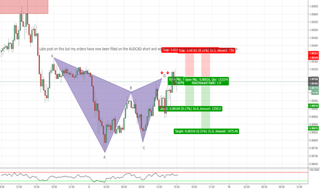 AUDCAD: Little intraday short opportunity on AUDCAD - M15